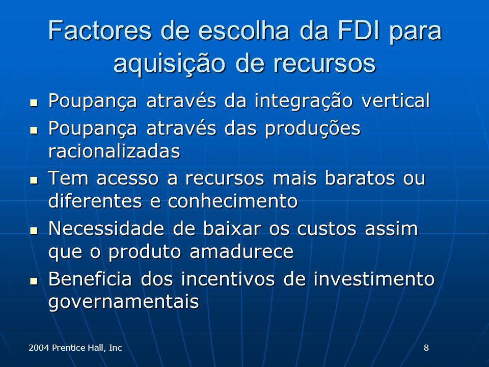 2004 Prentice Hall, Inc Factores de escolha da FDI para aquisição de recursos Poupança através da integração vertical Poupança através da integração v