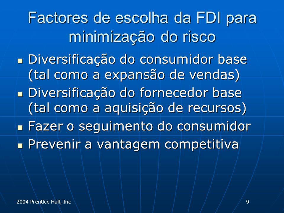 2004 Prentice Hall, Inc Factores de escolha da FDI para minimização do risco Diversificação do consumidor base (tal como a expansão de vendas) Diversi