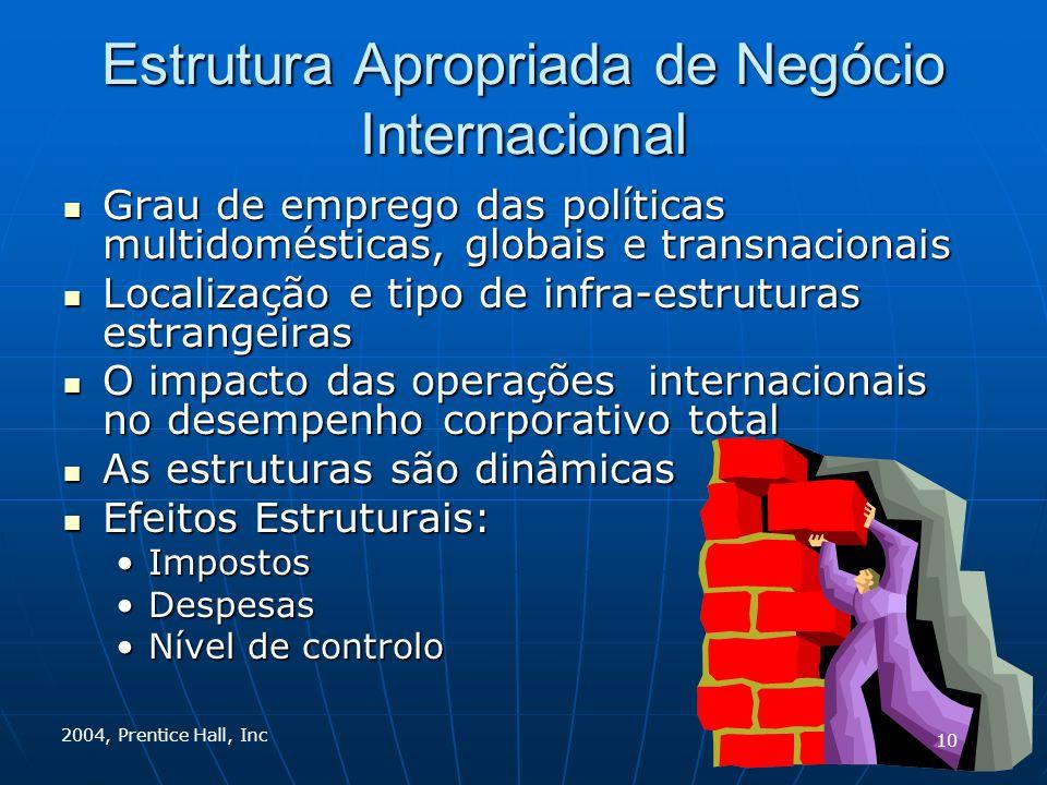 2004, Prentice Hall, Inc Estrutura Apropriada de Negócio Internacional Grau de emprego das políticas multidomésticas, globais e transnacionais Grau de emprego das políticas multidomésticas, globais e transnacionais Localização e tipo de infra-estruturas estrangeiras Localização e tipo de infra-estruturas estrangeiras O impacto das operações internacionais no desempenho corporativo total O impacto das operações internacionais no desempenho corporativo total As estruturas são dinâmicas As estruturas são dinâmicas Efeitos Estruturais: Efeitos Estruturais: ImpostosImpostos DespesasDespesas Nível de controloNível de controlo 10
