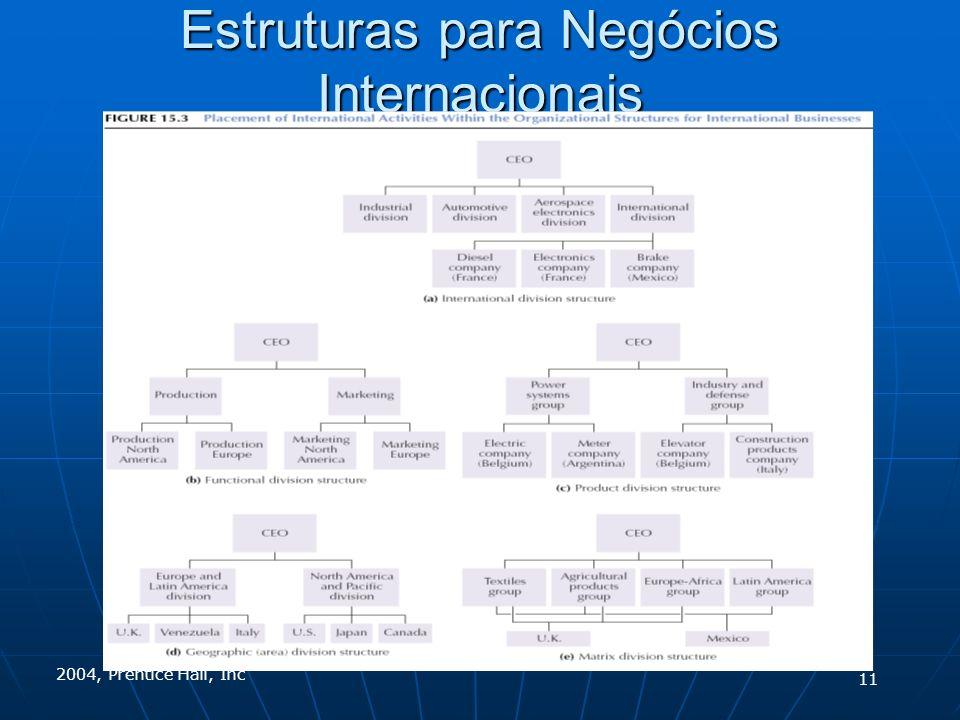 2004, Prentice Hall, Inc Estruturas para Negócios Internacionais 11