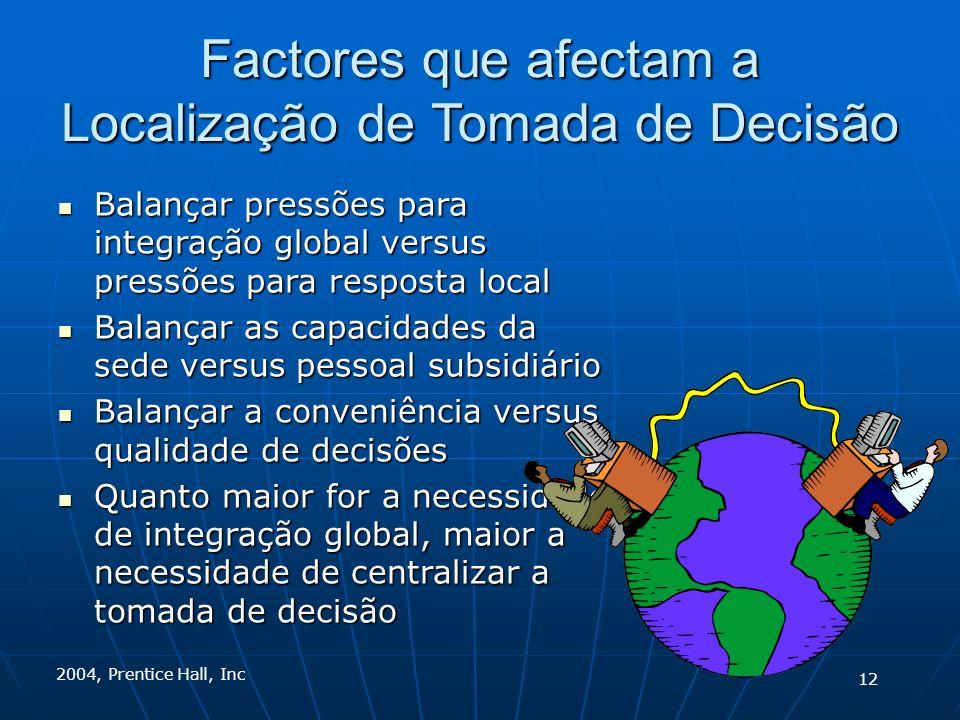 2004, Prentice Hall, Inc Factores que afectam a Localização de Tomada de Decisão Balançar pressões para integração global versus pressões para respost