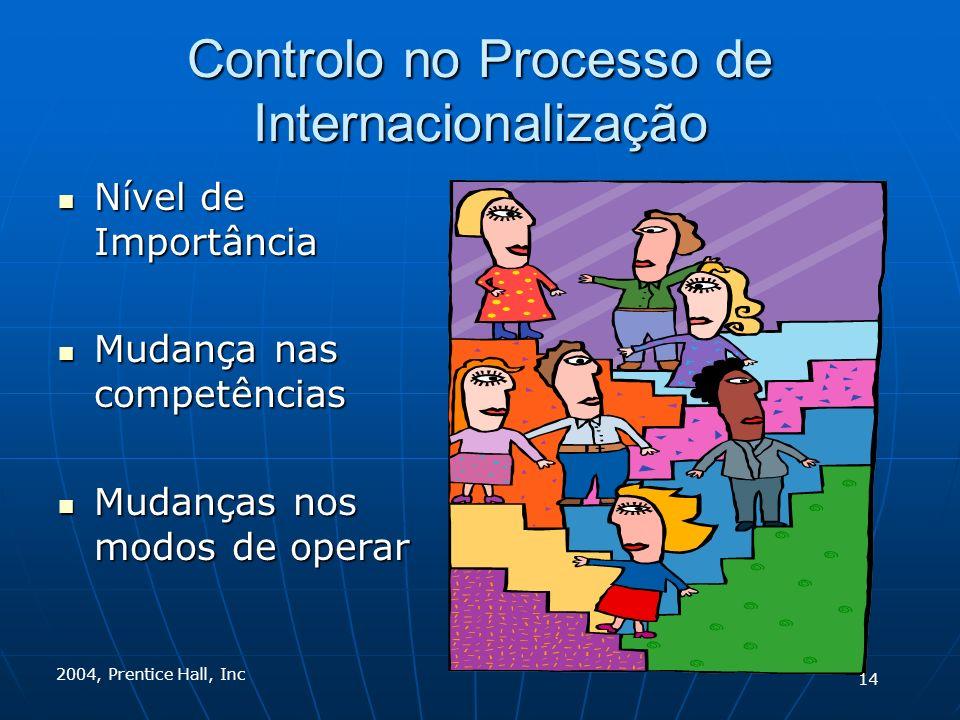 2004, Prentice Hall, Inc Controlo no Processo de Internacionalização Nível de Importância Nível de Importância Mudança nas competências Mudança nas competências Mudanças nos modos de operar Mudanças nos modos de operar 14