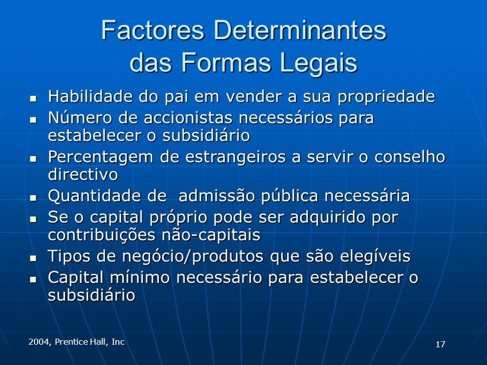 2004, Prentice Hall, Inc Factores Determinantes das Formas Legais Habilidade do pai em vender a sua propriedade Habilidade do pai em vender a sua prop