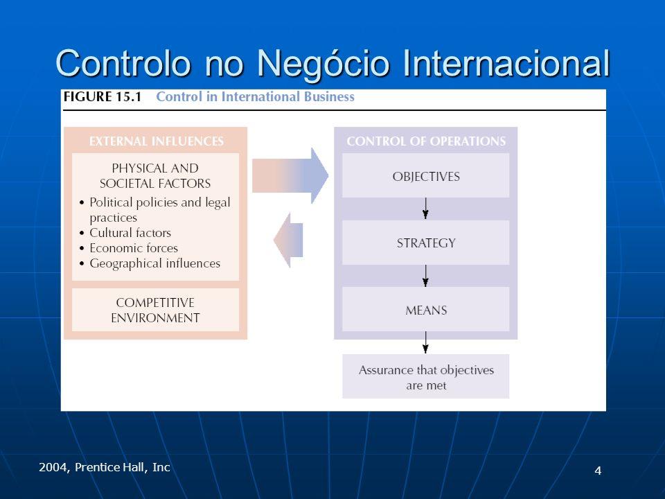2004, Prentice Hall, Inc Controlo no Negócio Internacional 4