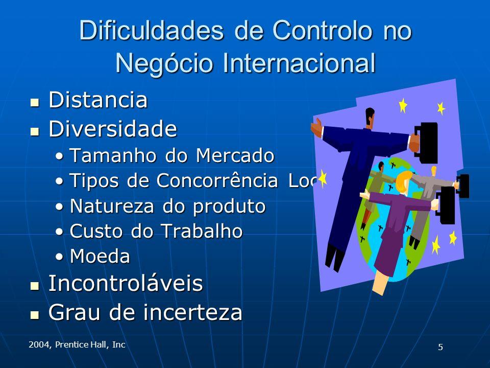 2004, Prentice Hall, Inc Dificuldades de Controlo no Negócio Internacional Distancia Distancia Diversidade Diversidade Tamanho do MercadoTamanho do Me