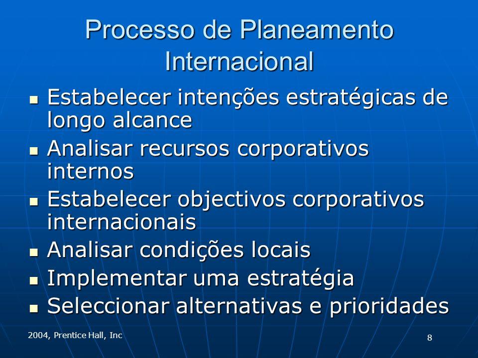 Processo de Planeamento Internacional Estabelecer intenções estratégicas de longo alcance Estabelecer intenções estratégicas de longo alcance Analisar recursos corporativos internos Analisar recursos corporativos internos Estabelecer objectivos corporativos internacionais Estabelecer objectivos corporativos internacionais Analisar condições locais Analisar condições locais Implementar uma estratégia Implementar uma estratégia Seleccionar alternativas e prioridades Seleccionar alternativas e prioridades 8