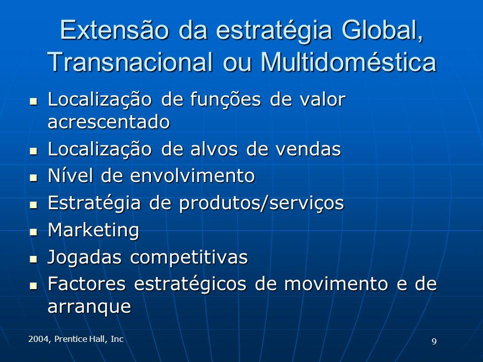 2004, Prentice Hall, Inc Extensão da estratégia Global, Transnacional ou Multidoméstica Localização de funções de valor acrescentado Localização de funções de valor acrescentado Localização de alvos de vendas Localização de alvos de vendas Nível de envolvimento Nível de envolvimento Estratégia de produtos/serviços Estratégia de produtos/serviços Marketing Marketing Jogadas competitivas Jogadas competitivas Factores estratégicos de movimento e de arranque Factores estratégicos de movimento e de arranque 9
