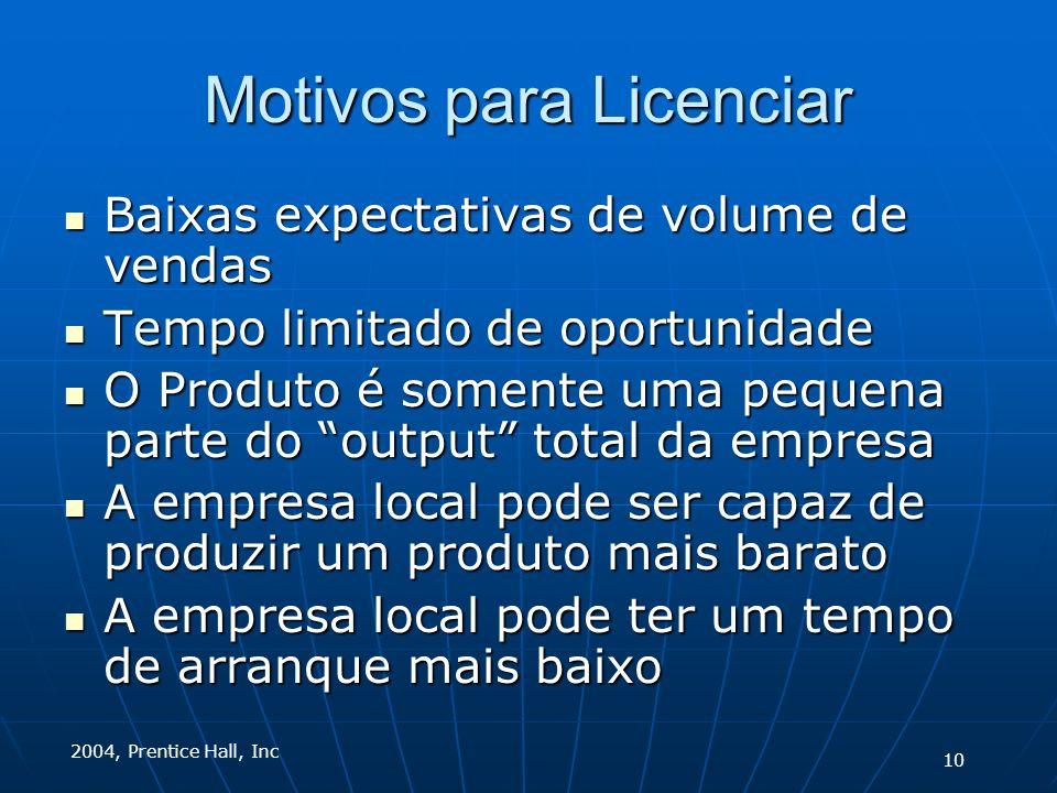 2004, Prentice Hall, Inc Motivos para Licenciar Baixas expectativas de volume de vendas Baixas expectativas de volume de vendas Tempo limitado de opor
