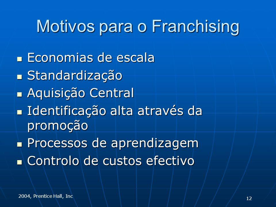 2004, Prentice Hall, Inc Motivos para o Franchising Economias de escala Economias de escala Standardização Standardização Aquisição Central Aquisição