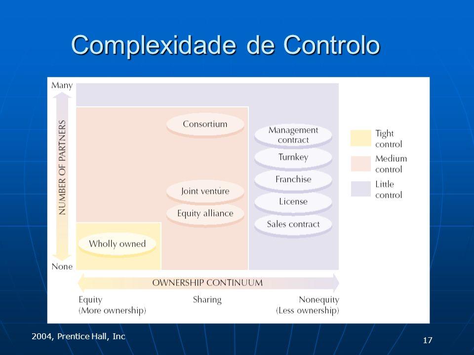 Complexidade de Controlo 17