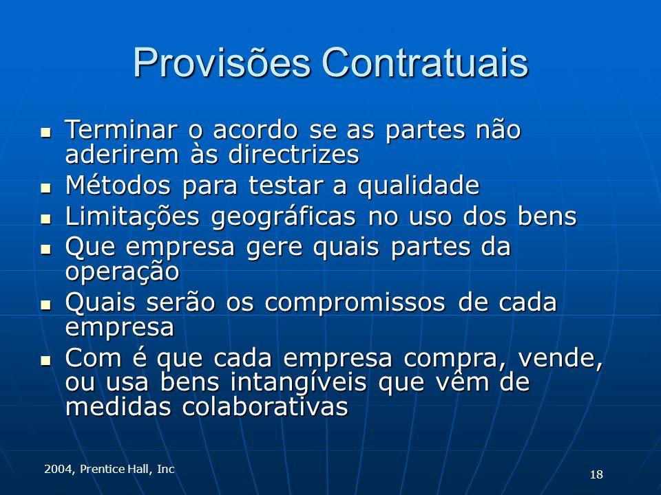 2004, Prentice Hall, Inc Provisões Contratuais Terminar o acordo se as partes não aderirem às directrizes Terminar o acordo se as partes não aderirem