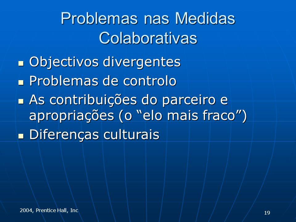 2004, Prentice Hall, Inc Problemas nas Medidas Colaborativas Objectivos divergentes Objectivos divergentes Problemas de controlo Problemas de controlo As contribuições do parceiro e apropriações (o elo mais fraco) As contribuições do parceiro e apropriações (o elo mais fraco) Diferenças culturais Diferenças culturais 19