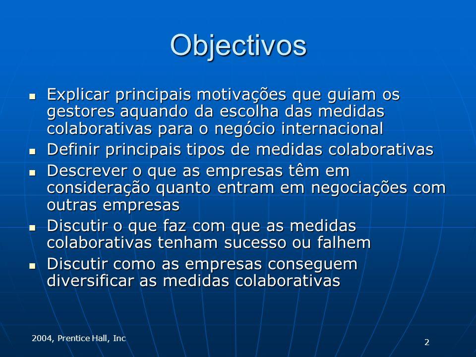 2004, Prentice Hall, Inc Medidas Comparativas como Modos Operacionais de Negócio Internacional 3