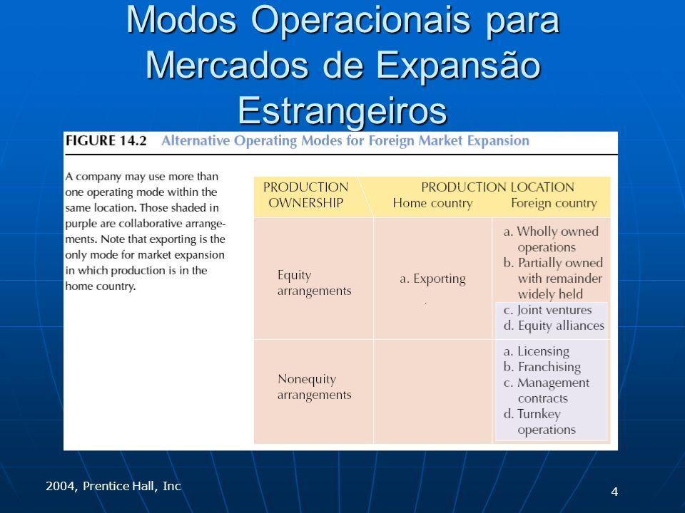 2004, Prentice Hall, Inc Modos Operacionais para Mercados de Expansão Estrangeiros 4