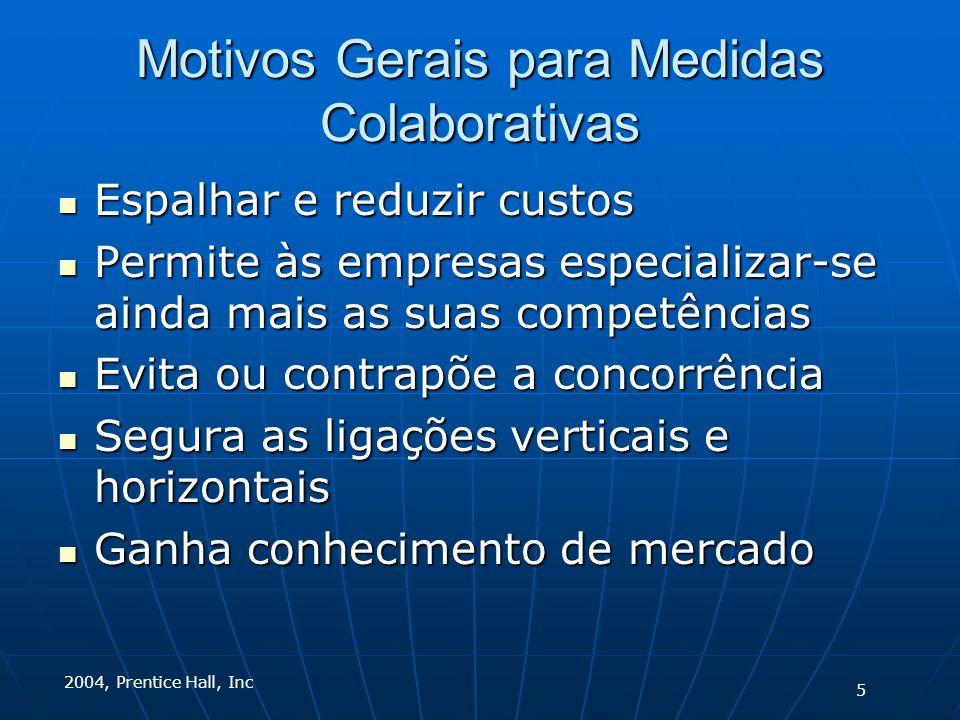 2004, Prentice Hall, Inc Motivos Gerais para Medidas Colaborativas Espalhar e reduzir custos Espalhar e reduzir custos Permite às empresas especializa
