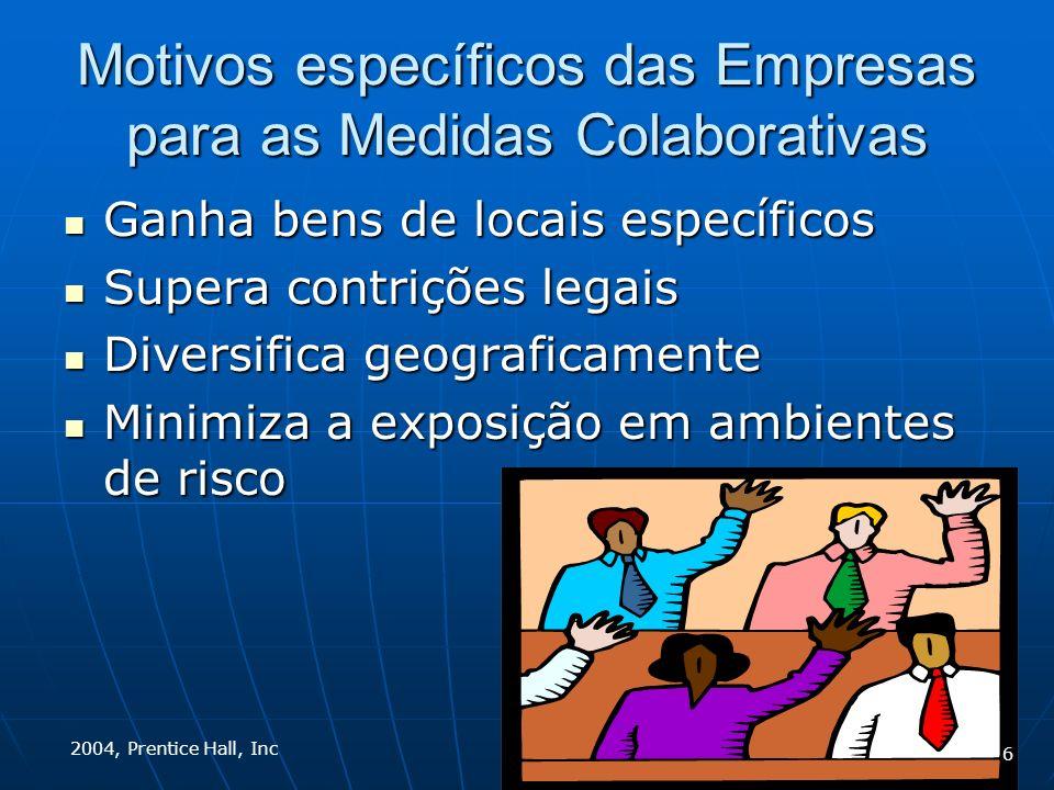 2004, Prentice Hall, Inc Motivos específicos das Empresas para as Medidas Colaborativas Ganha bens de locais específicos Ganha bens de locais específi