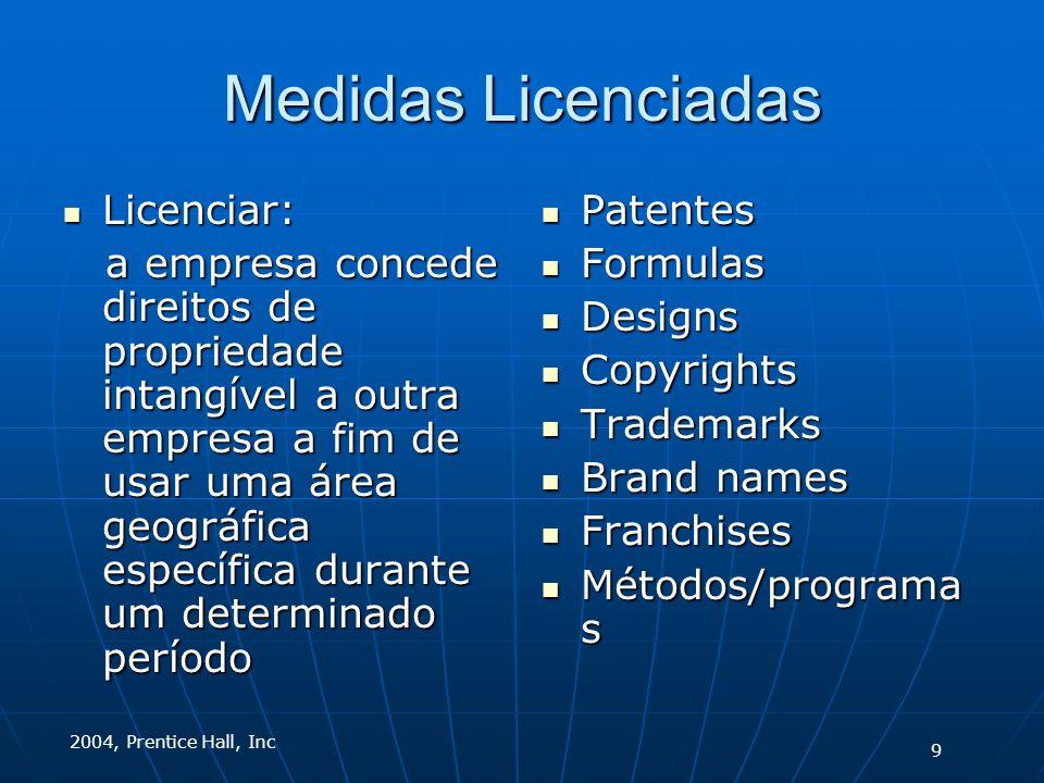 2004, Prentice Hall, Inc Medidas Licenciadas Licenciar: Licenciar: a empresa concede direitos de propriedade intangível a outra empresa a fim de usar