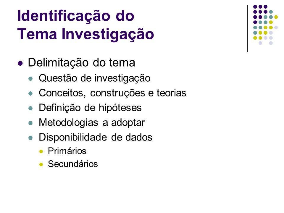 Identificação do Tema Investigação Delimitação do tema Questão de investigação Conceitos, construções e teorias Definição de hipóteses Metodologias a