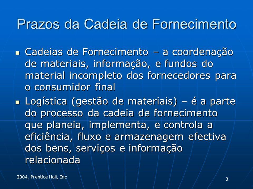2004, Prentice Hall, Inc Prazos da Cadeia de Fornecimento Cadeias de Fornecimento – a coordenação de materiais, informação, e fundos do material incompleto dos fornecedores para o consumidor final Cadeias de Fornecimento – a coordenação de materiais, informação, e fundos do material incompleto dos fornecedores para o consumidor final Logística (gestão de materiais) – é a parte do processo da cadeia de fornecimento que planeia, implementa, e controla a eficiência, fluxo e armazenagem efectiva dos bens, serviços e informação relacionada Logística (gestão de materiais) – é a parte do processo da cadeia de fornecimento que planeia, implementa, e controla a eficiência, fluxo e armazenagem efectiva dos bens, serviços e informação relacionada 3