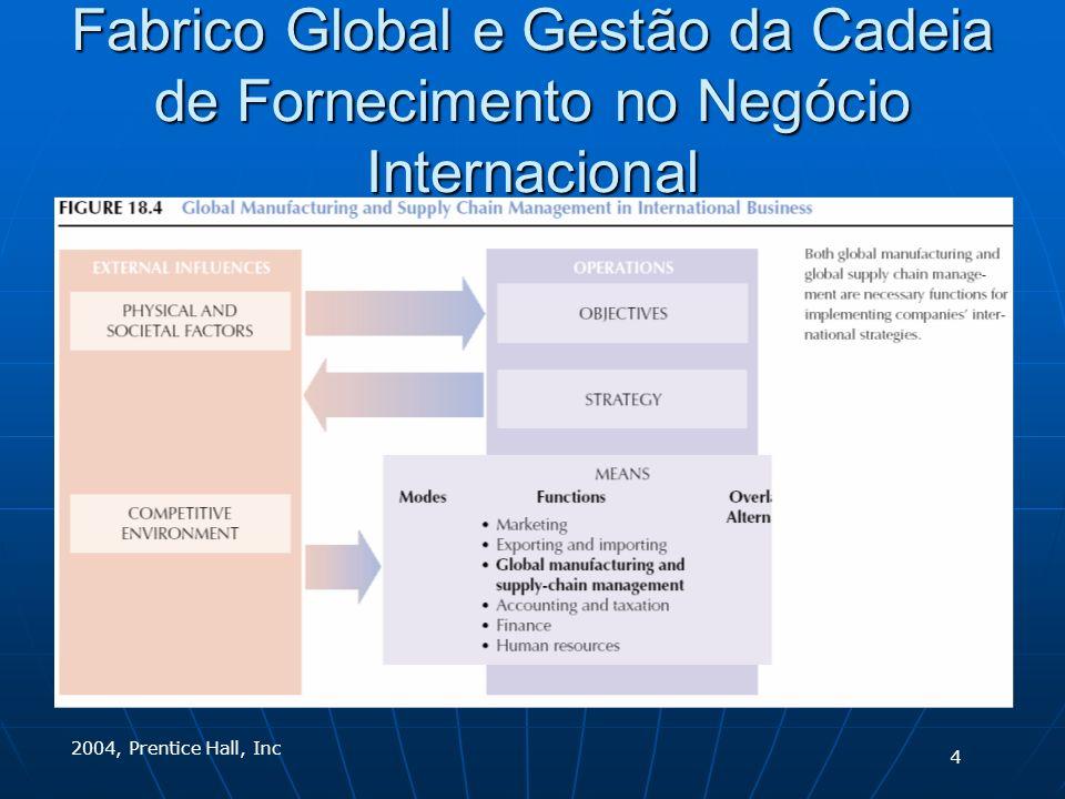 2004, Prentice Hall, Inc Fabrico Global e Gestão da Cadeia de Fornecimento no Negócio Internacional 4