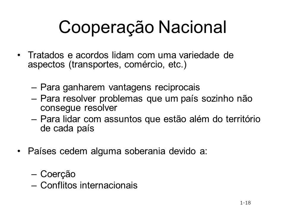 Cooperação Nacional Tratados e acordos lidam com uma variedade de aspectos (transportes, comércio, etc.) –Para ganharem vantagens reciprocais –Para re