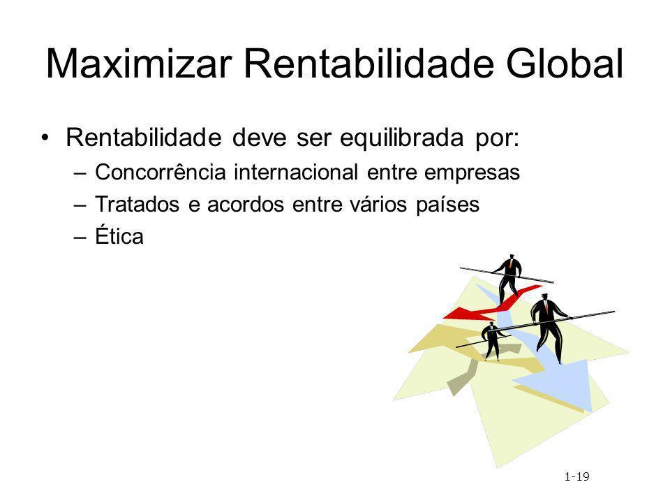 Maximizar Rentabilidade Global Rentabilidade deve ser equilibrada por: –Concorrência internacional entre empresas –Tratados e acordos entre vários paí