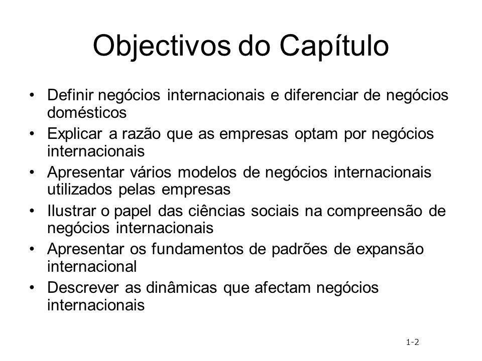 O que são Negócios Internacionais Todas as transacções comerciais entre dois ou mais países –Privadas –Publicas Negócios Internacionais influenciam significativamente as típicas operações domesticas –Físicas –Sociais –Competitivas 1-3