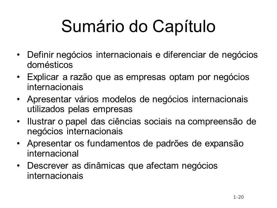 Sumário do Capítulo Definir negócios internacionais e diferenciar de negócios domésticos Explicar a razão que as empresas optam por negócios internaci