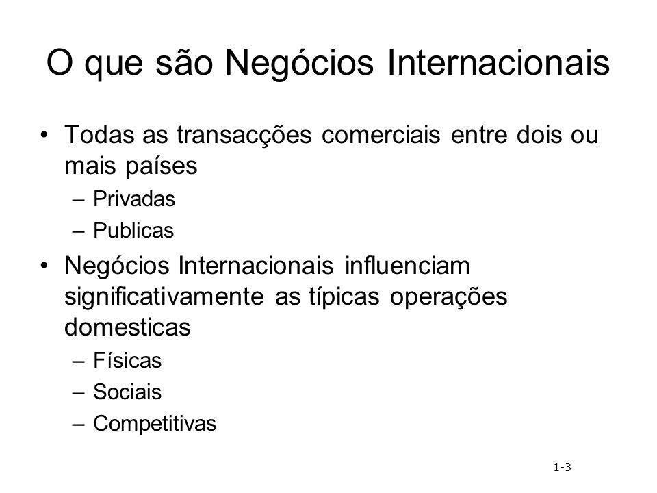 O que são Negócios Internacionais Todas as transacções comerciais entre dois ou mais países –Privadas –Publicas Negócios Internacionais influenciam si