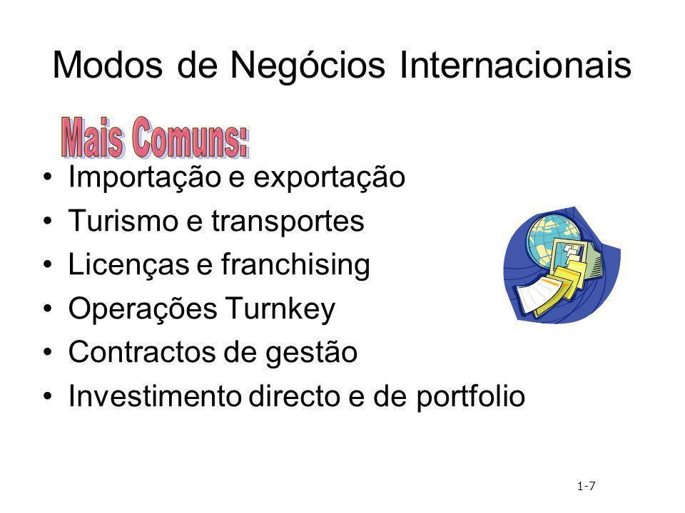 Modos de Negócios Internacionais Importação e exportação Turismo e transportes Licenças e franchising Operações Turnkey Contractos de gestão Investime