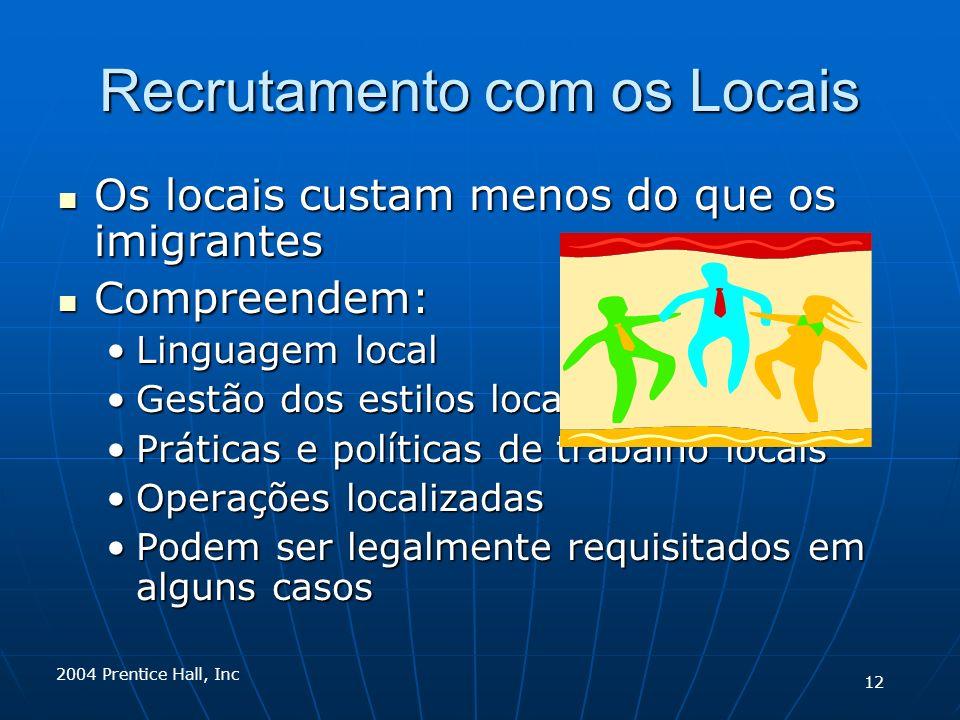Recrutamento com os Locais Os locais custam menos do que os imigrantes Os locais custam menos do que os imigrantes Compreendem: Compreendem: Linguagem