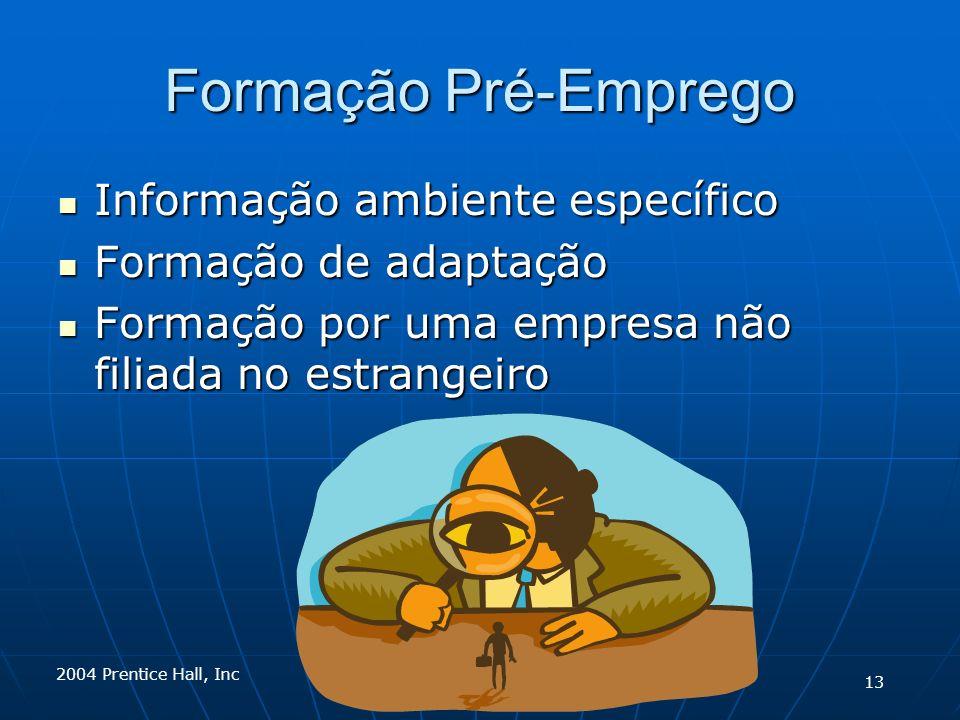 2004 Prentice Hall, Inc Formação Pré-Emprego Informação ambiente específico Informação ambiente específico Formação de adaptação Formação de adaptação Formação por uma empresa não filiada no estrangeiro Formação por uma empresa não filiada no estrangeiro 13