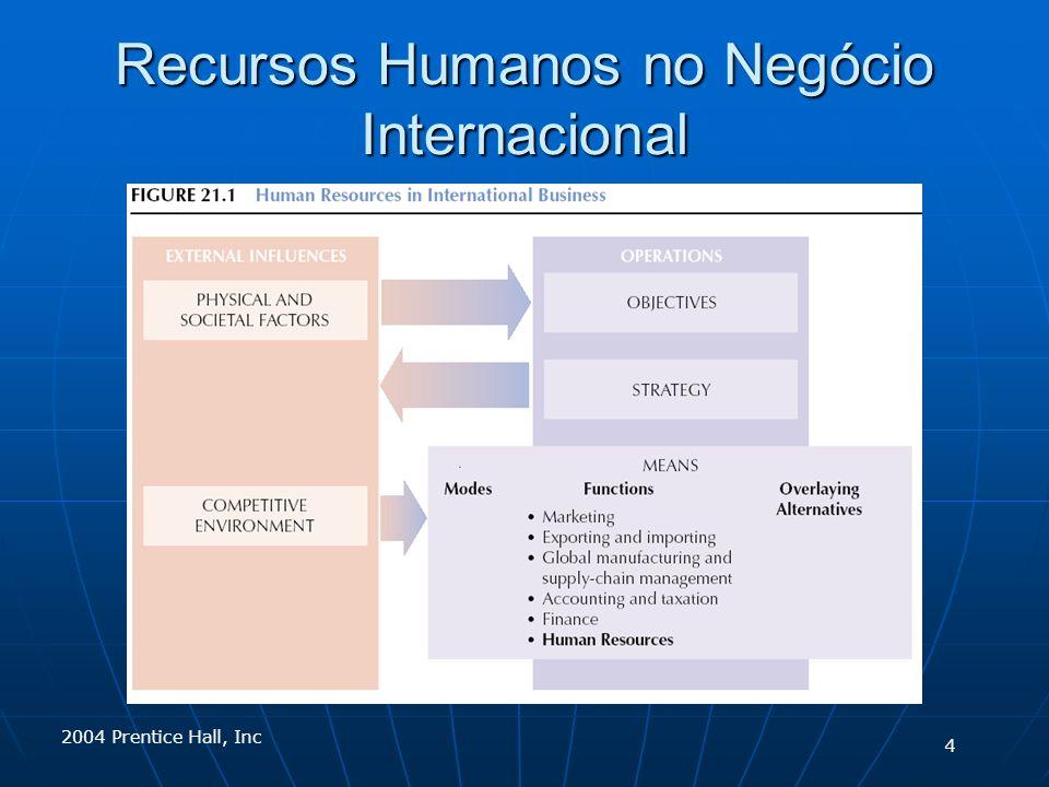 2004 Prentice Hall, Inc Recursos Humanos no Negócio Internacional 4