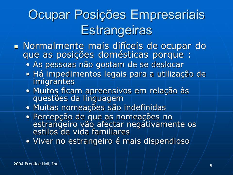 2004 Prentice Hall, Inc Ocupar Posições Empresariais Estrangeiras Normalmente mais difíceis de ocupar do que as posições domésticas porque : Normalmen