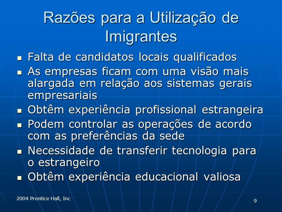 2004 Prentice Hall, Inc Razões para a Utilização de Imigrantes Falta de candidatos locais qualificados Falta de candidatos locais qualificados As empr
