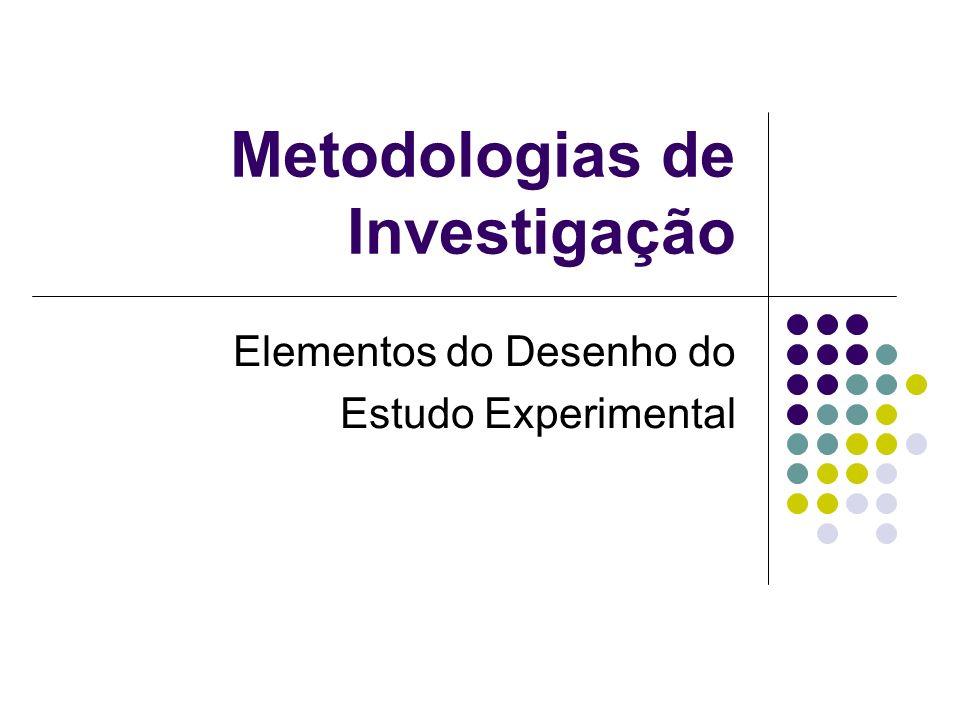 Elementos do Desenho do Estudo Empírico Tópicos Propósitos do estudo Tipos de investigação Unidade de análise Horizonte temporal Ambiente do estudo Intervenção do investigador Amostragem Métodos de Recolha de dados Medidas e Escalas