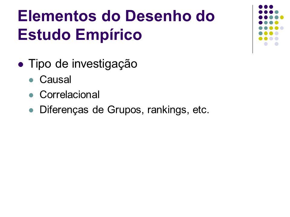 Elementos do Desenho do Estudo Empírico Unidade de análise Indivíduos Grupos Diferenças/Contrastes Organizações Industria País