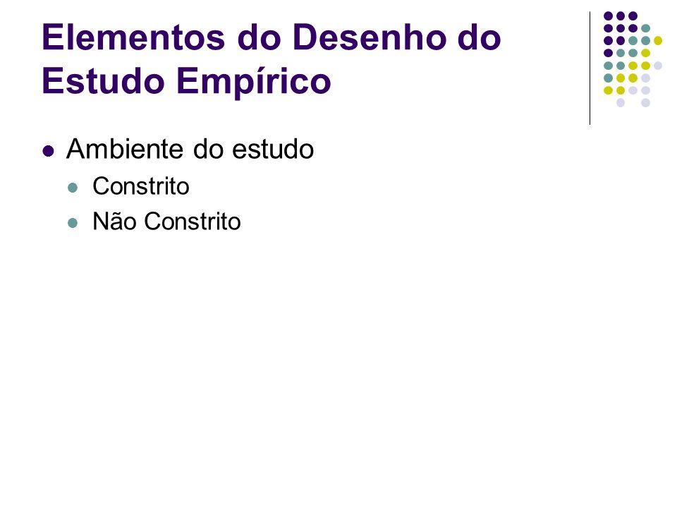 Elementos do Desenho do Estudo Empírico Interferência do investigador Mínima Máxima