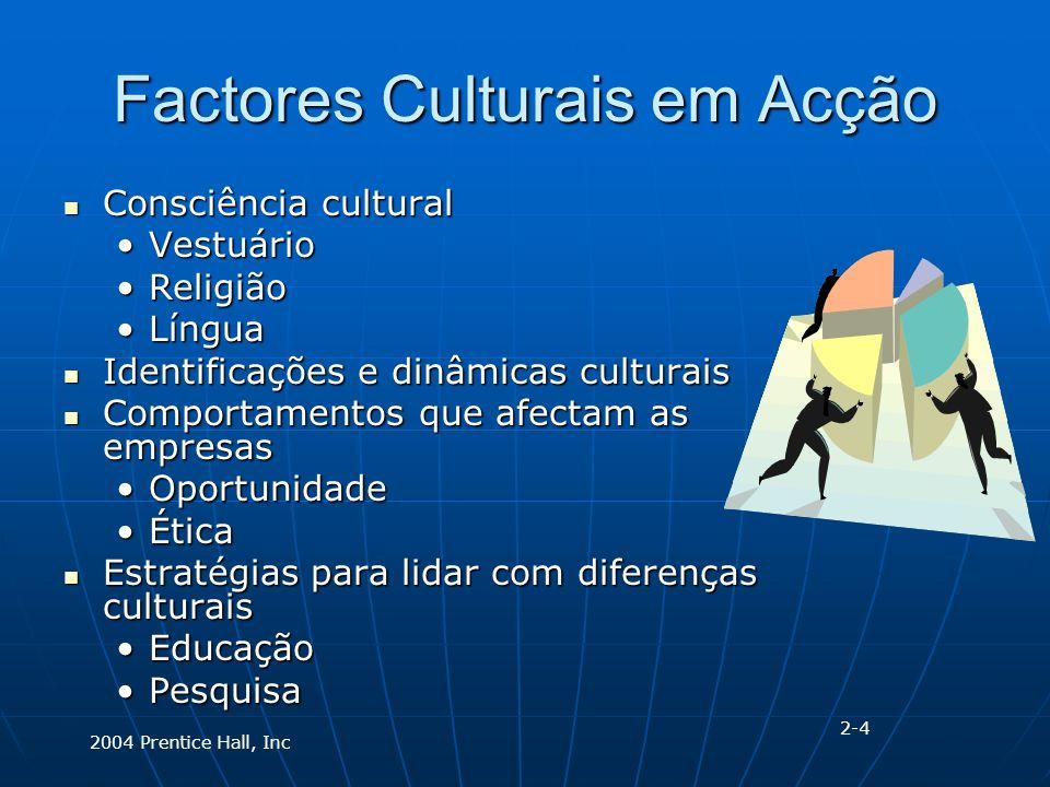 2004 Prentice Hall, Inc Factores Culturais em Acção Consciência cultural Consciência cultural VestuárioVestuário ReligiãoReligião LínguaLíngua Identificações e dinâmicas culturais Identificações e dinâmicas culturais Comportamentos que afectam as empresas Comportamentos que afectam as empresas OportunidadeOportunidade ÉticaÉtica Estratégias para lidar com diferenças culturais Estratégias para lidar com diferenças culturais EducaçãoEducação PesquisaPesquisa 2-4