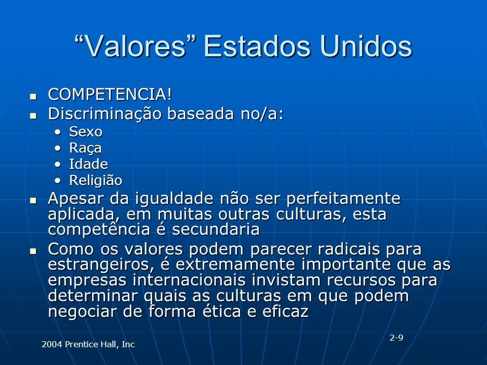2004 Prentice Hall, Inc Valores Estados Unidos COMPETENCIA.