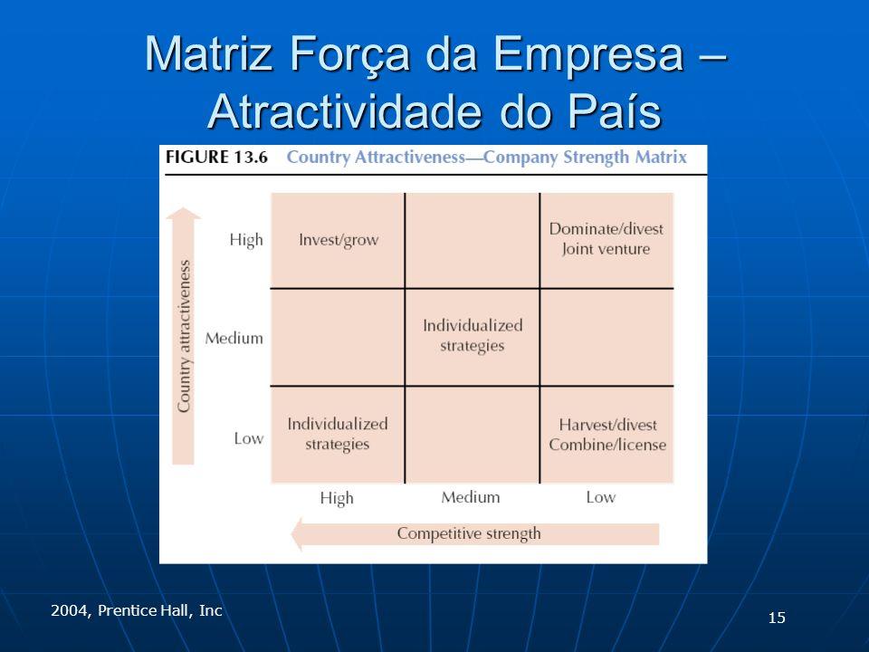 2004, Prentice Hall, Inc Matriz Força da Empresa – Atractividade do País 15