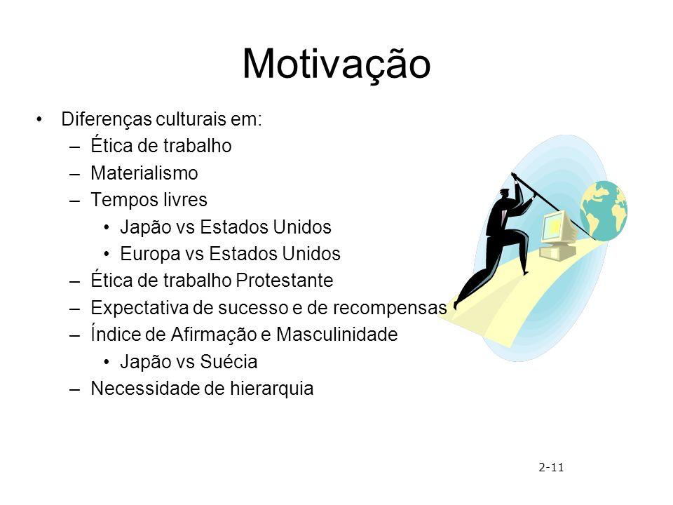 Motivação Diferenças culturais em: –Ética de trabalho –Materialismo –Tempos livres Japão vs Estados Unidos Europa vs Estados Unidos –Ética de trabalho