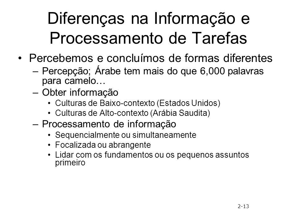Diferenças na Informação e Processamento de Tarefas Percebemos e concluímos de formas diferentes –Percepção; Árabe tem mais do que 6,000 palavras para