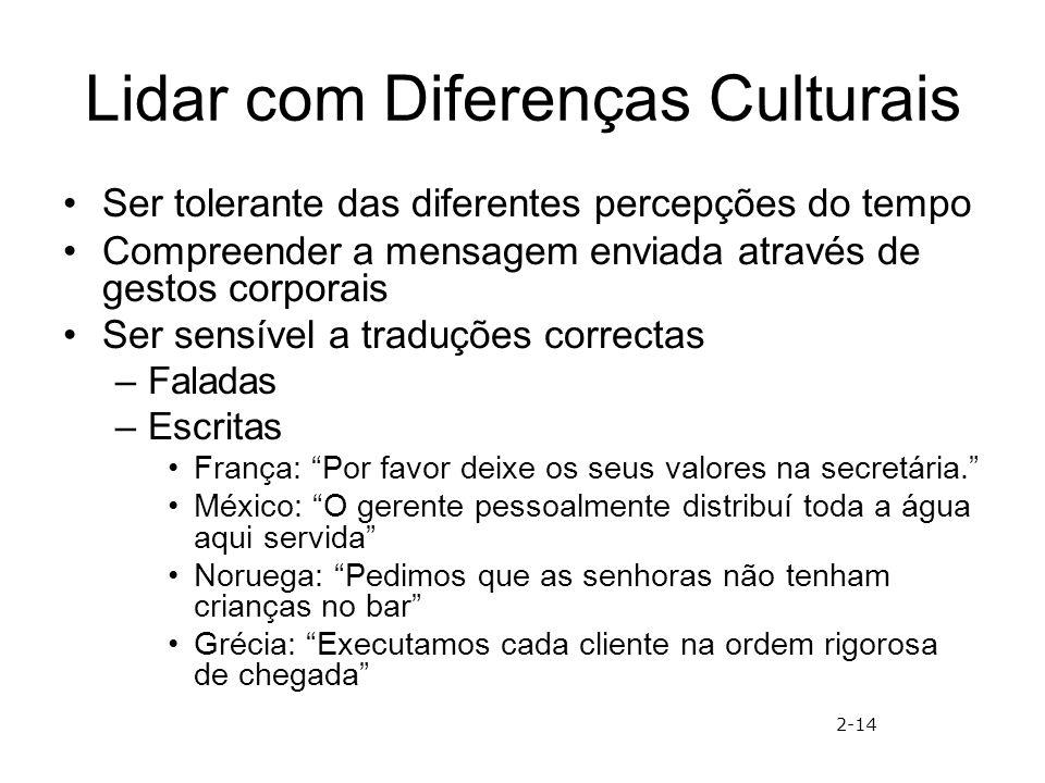 Lidar com Diferenças Culturais Ser tolerante das diferentes percepções do tempo Compreender a mensagem enviada através de gestos corporais Ser sensíve