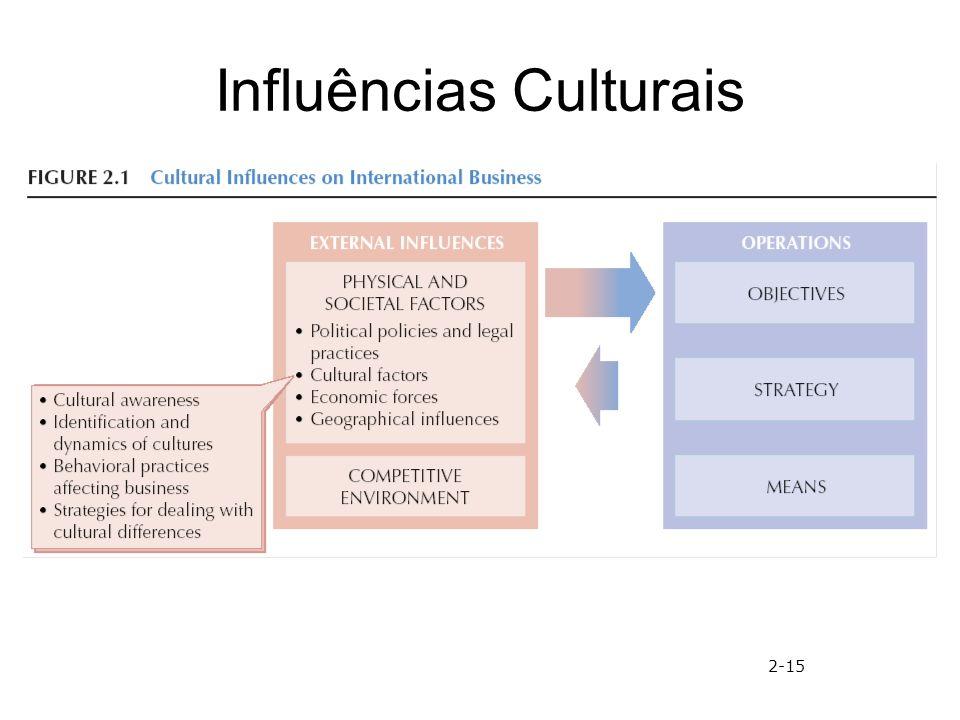 Influências Culturais 2-15