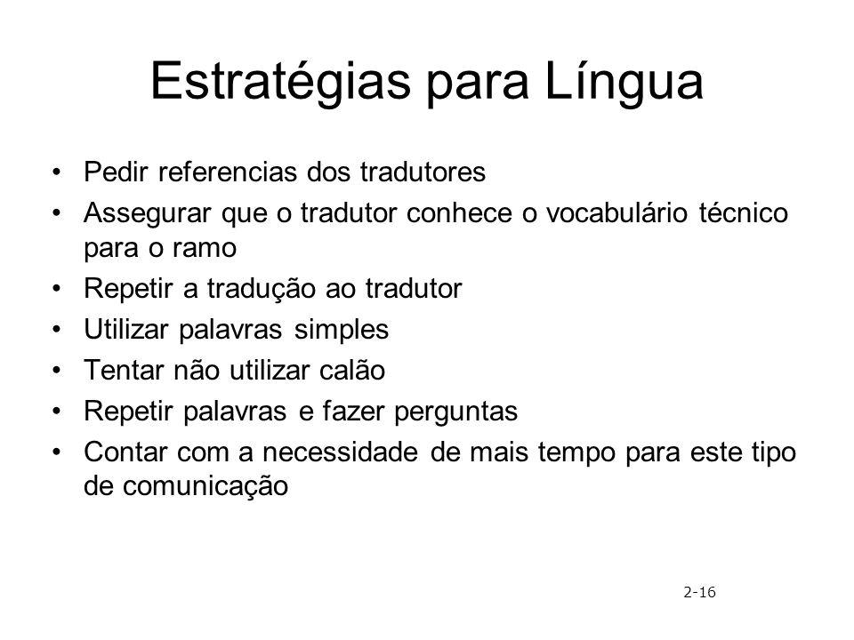 Estratégias para Língua Pedir referencias dos tradutores Assegurar que o tradutor conhece o vocabulário técnico para o ramo Repetir a tradução ao trad