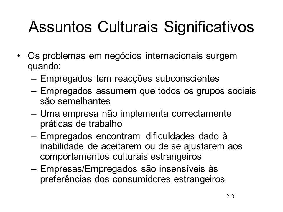 Assuntos Culturais Significativos Os problemas em negócios internacionais surgem quando: –Empregados tem reacções subconscientes –Empregados assumem q