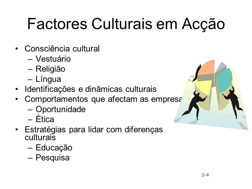 Factores Culturais em Acção Consciência cultural –Vestuário –Religião –Língua Identificações e dinâmicas culturais Comportamentos que afectam as empre