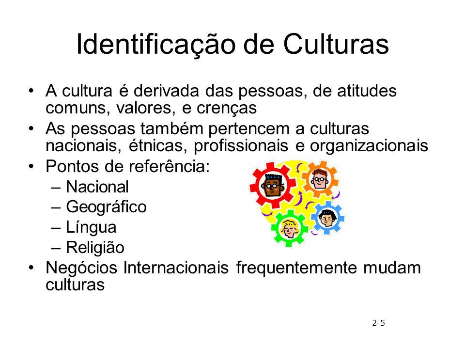 Identificação de Culturas A cultura é derivada das pessoas, de atitudes comuns, valores, e crenças As pessoas também pertencem a culturas nacionais, é