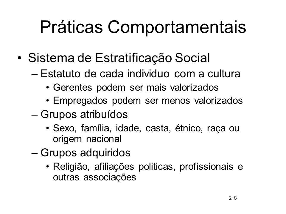 Práticas Comportamentais Sistema de Estratificação Social –Estatuto de cada individuo com a cultura Gerentes podem ser mais valorizados Empregados pod